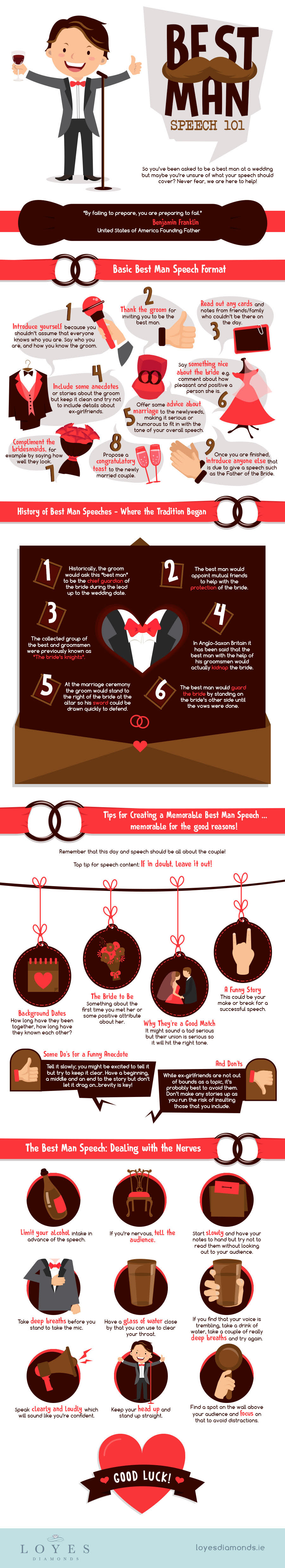Best Man Speech Infographic by Loyes Diamonds | Boundless Weddings